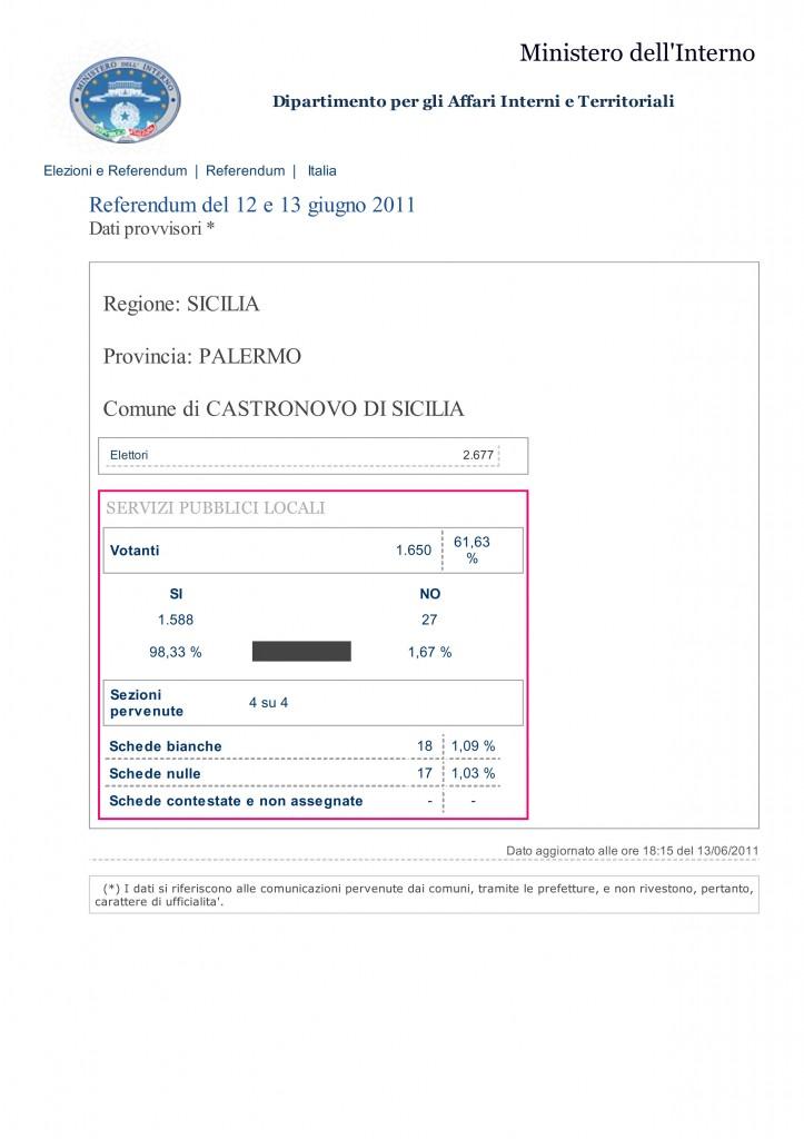 Referendum 12-13 giugno: i risultati a Castronovo